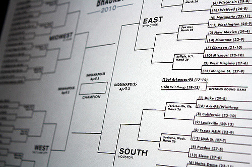 Blank 2010 March Madness bracket